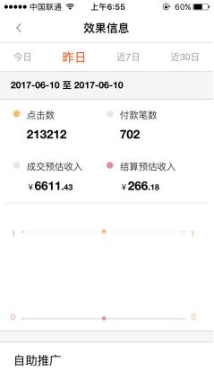 自媒体淘客日赚3000元玩法简介