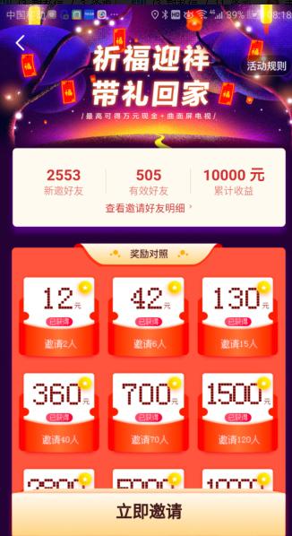 看新闻赚钱哪个好?刚在搜狐新闻赚到10000元年终奖!-第1张图片