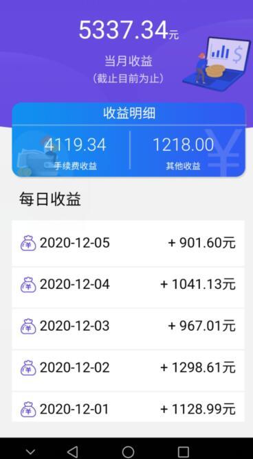 真正的赚钱app第一名,有人一天赚1000元-第1张图片